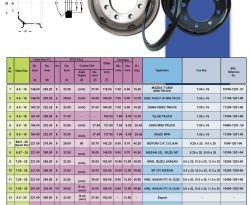 Commerical vahicals disc wheel
